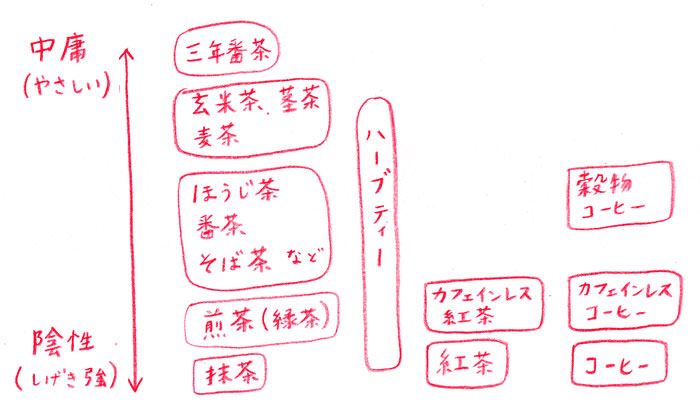 macro11-02.jpg